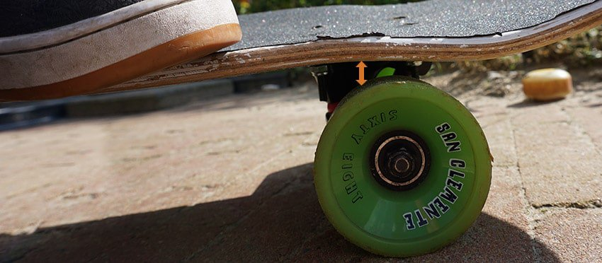 Skateboard weight and limit