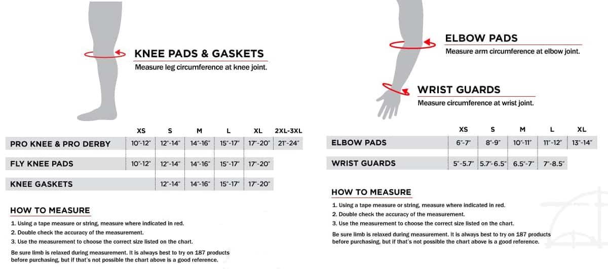 measure protective gear