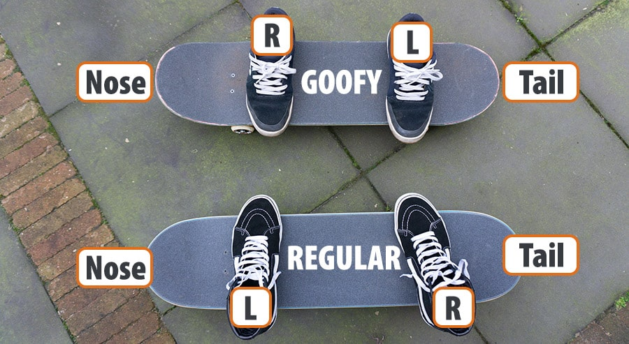 Goofy Or Regular Find Out Your Stance On Any Type Of Board Skateboardershq