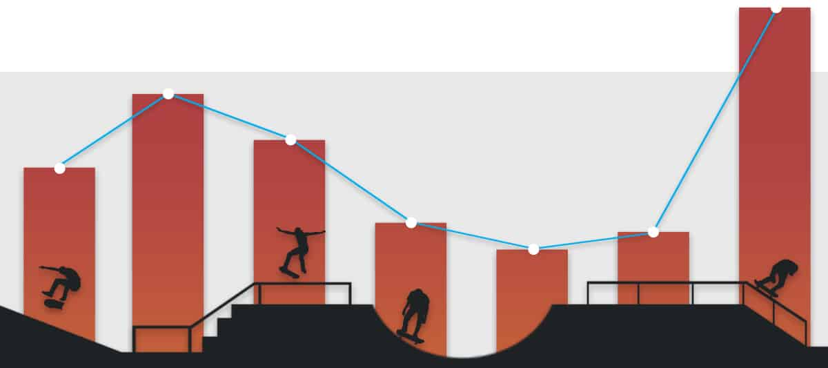 skateboarding popularity illustration